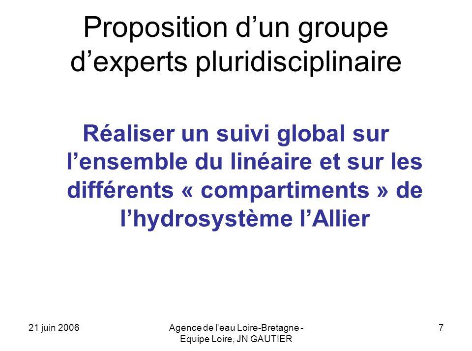 21 juin 2006Agence de l eau Loire-Bretagne - Equipe Loire, JN GAUTIER 7 Proposition dun groupe dexperts pluridisciplinaire Réaliser un suivi global sur lensemble du linéaire et sur les différents « compartiments » de lhydrosystème lAllier