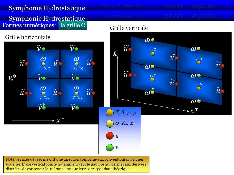 Indices: les règles darrondis la grille CFormes numériques: Symphonie Hydrostatique 2007 2008 POC VIFOP Sirocco Toulouse 25-26 nov.