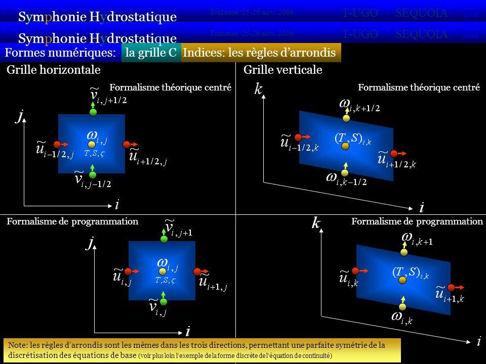 Z Z Y X Nomenclature Extension des noms des variables: Equation de continuitéFormes numériques: Symphonie Hydrostatique 2007 2008 POC VIFOP Sirocco Toulouse 25-26 nov.