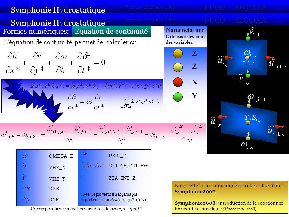 Advection des traceursFormes numériques: Symphonie Hydrostatique 2007 2008 POC VIFOP Sirocco Toulouse 25-26 nov.