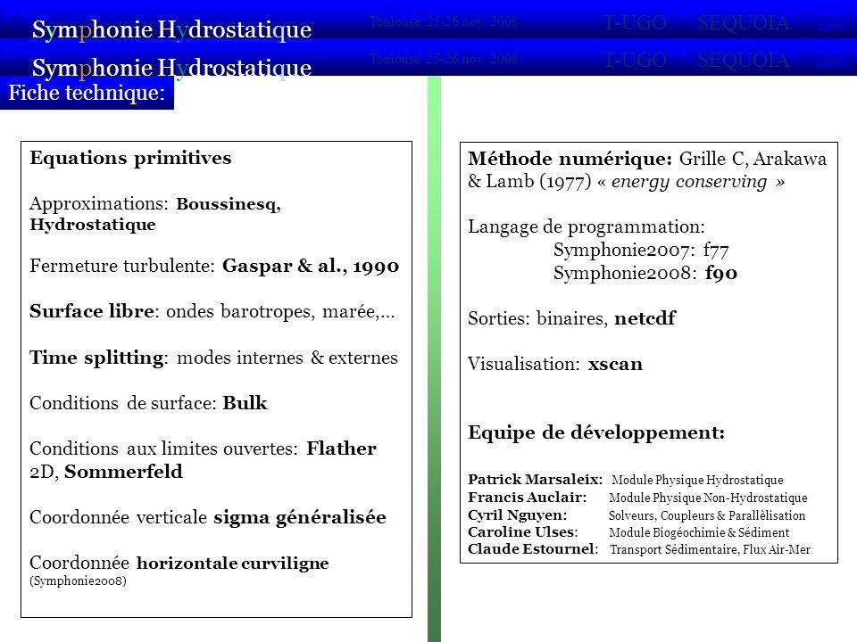 Equations de bases Symphonie Hydrostatique 2007 2008 POC VIFOP Sirocco Toulouse 25-26 nov.