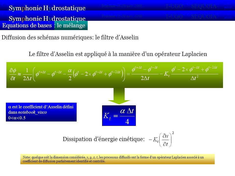 la coordonnée verticaleTransformation de coordonnées: Symphonie Hydrostatique 2007 2008 POC VIFOP Sirocco Toulouse 25-26 nov.