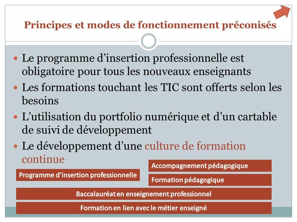 Principes et modes de fonctionnement préconisés Le programme dinsertion professionnelle est obligatoire pour tous les nouveaux enseignants Les formati