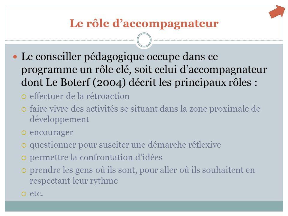 Le rôle daccompagnateur Le conseiller pédagogique occupe dans ce programme un rôle clé, soit celui daccompagnateur dont Le Boterf (2004) décrit les pr