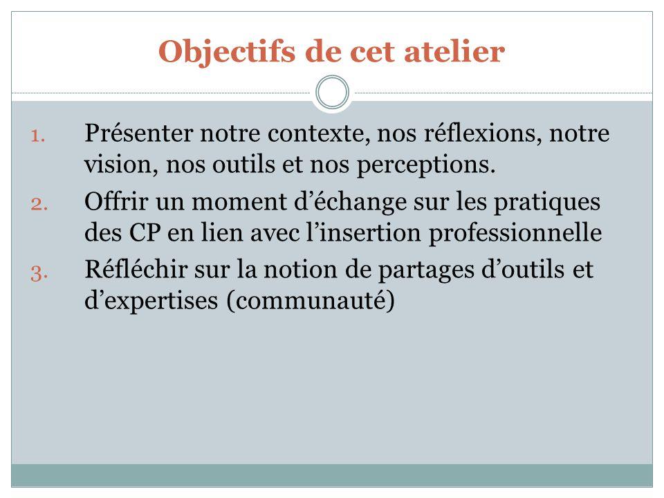 Objectifs de cet atelier 1. Présenter notre contexte, nos réflexions, notre vision, nos outils et nos perceptions. 2. Offrir un moment déchange sur le