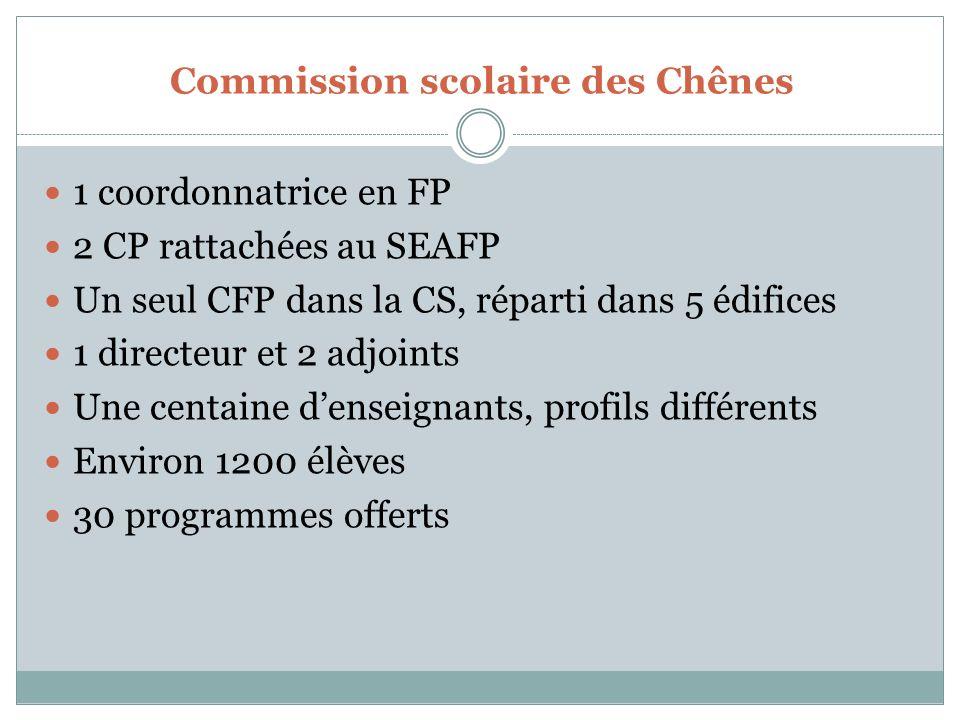 Commission scolaire des Chênes 1 coordonnatrice en FP 2 CP rattachées au SEAFP Un seul CFP dans la CS, réparti dans 5 édifices 1 directeur et 2 adjoin