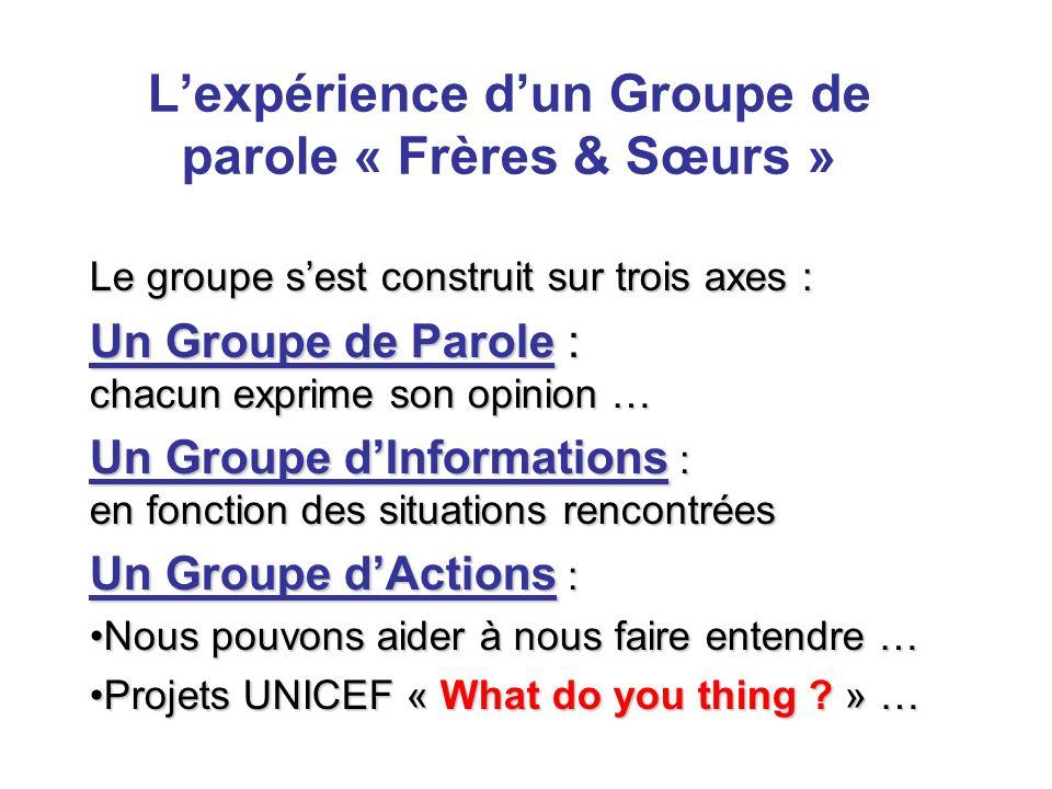 Lexpérience dun Groupe de parole « Frères & Sœurs » Le groupe sest construit sur trois axes : Un Groupe de Parole : chacun exprime son opinion … Un Gr