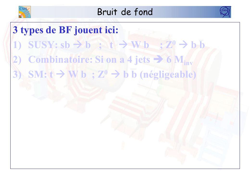 Bruit de fond 3 types de BF jouent ici: 1)SUSY: sb b ; t W b ; Z 0 b b 2)Combinatoire: Si on a 4 jets 6 M inv 3)SM: t W b ; Z 0 b b (négligeable)