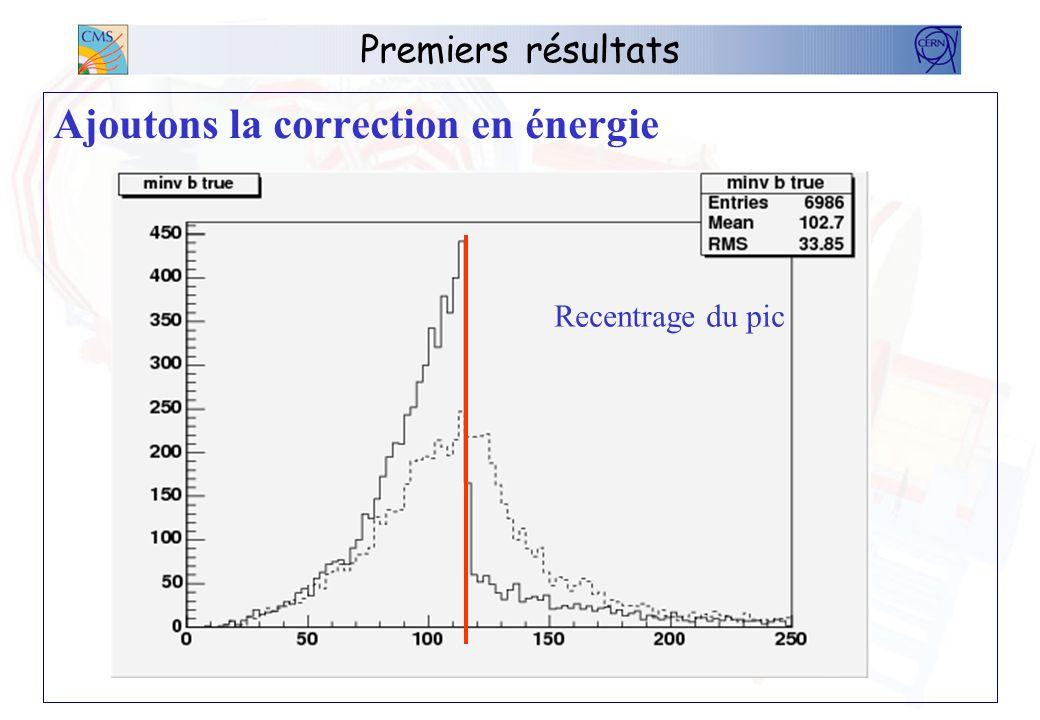 Premiers résultats Ajoutons la correction en énergie Recentrage du pic