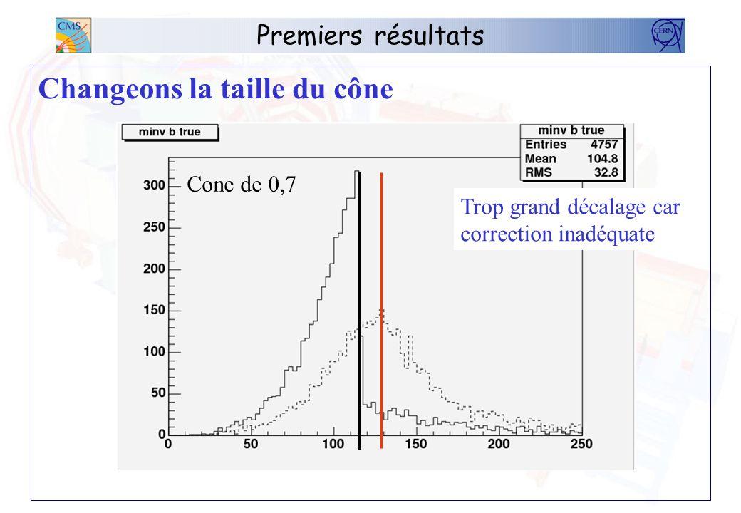 Premiers résultats Changeons la taille du cône Trop grand décalage car correction inadéquate Cone de 0,7