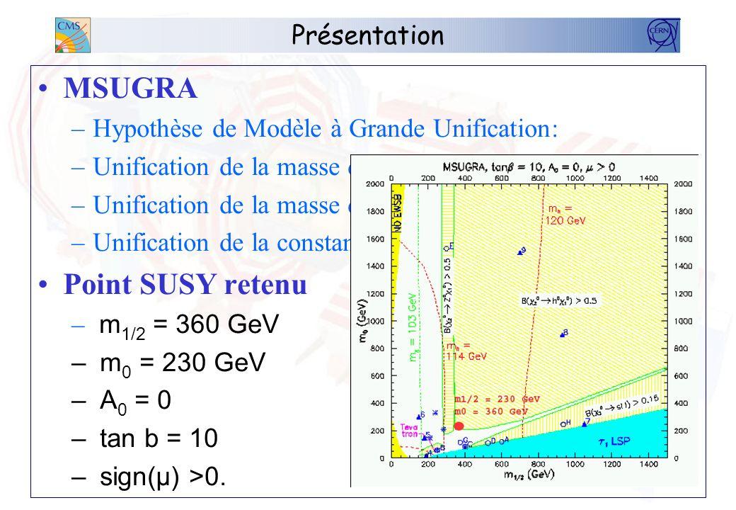 Présentation MSUGRA –Hypothèse de Modèle à Grande Unification: –Unification de la masse des Gauginos –Unification de la masse des scalaires –Unificati
