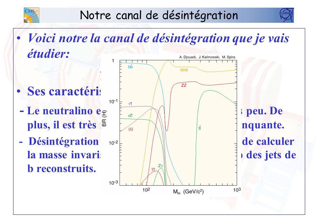 Notre canal de désintégration Voici notre la canal de désintégration que je vais étudier: h b b Ses caractéristiques: - Le neutralino est 1 est stable