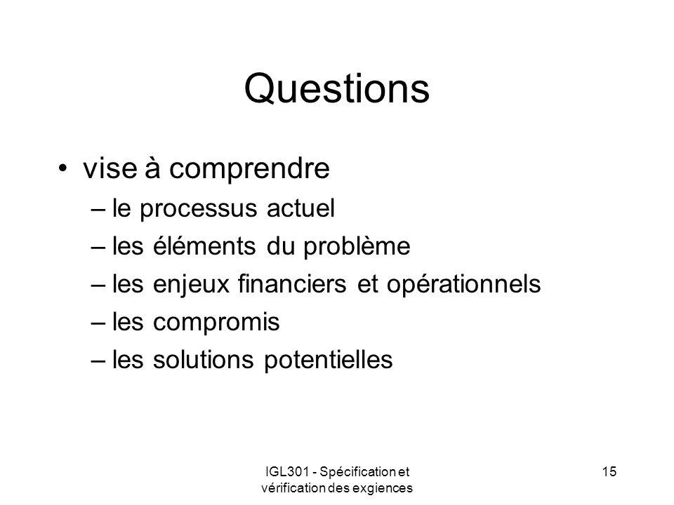 IGL301 - Spécification et vérification des exgiences 15 Questions vise à comprendre –le processus actuel –les éléments du problème –les enjeux financi