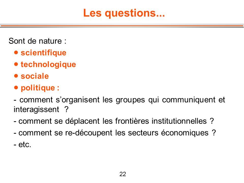 22 Les questions... Sont de nature : scientifique technologique sociale politique : - comment sorganisent les groupes qui communiquent et interagissen