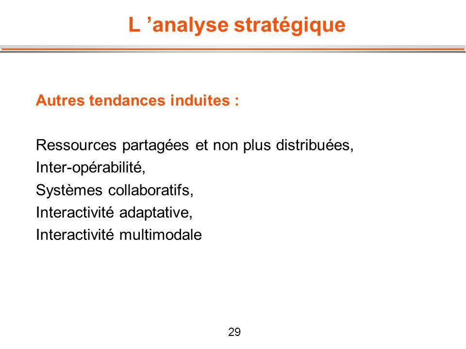 29 L analyse stratégique Autres tendances induites : Ressources partagées et non plus distribuées, Inter-opérabilité, Systèmes collaboratifs, Interact