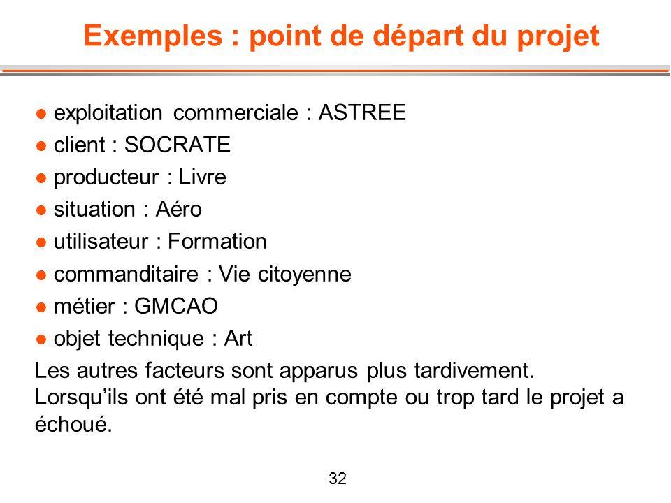 32 Exemples : point de départ du projet l exploitation commerciale : ASTREE l client : SOCRATE l producteur : Livre l situation : Aéro l utilisateur :