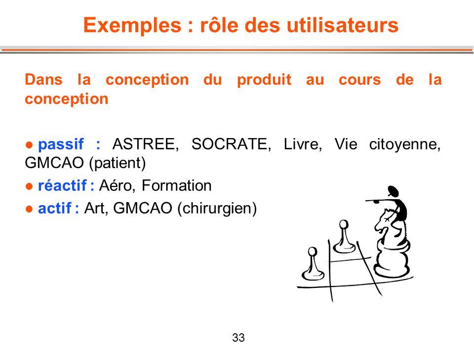 33 Exemples : rôle des utilisateurs Dans la conception du produit au cours de la conception l passif : ASTREE, SOCRATE, Livre, Vie citoyenne, GMCAO (p