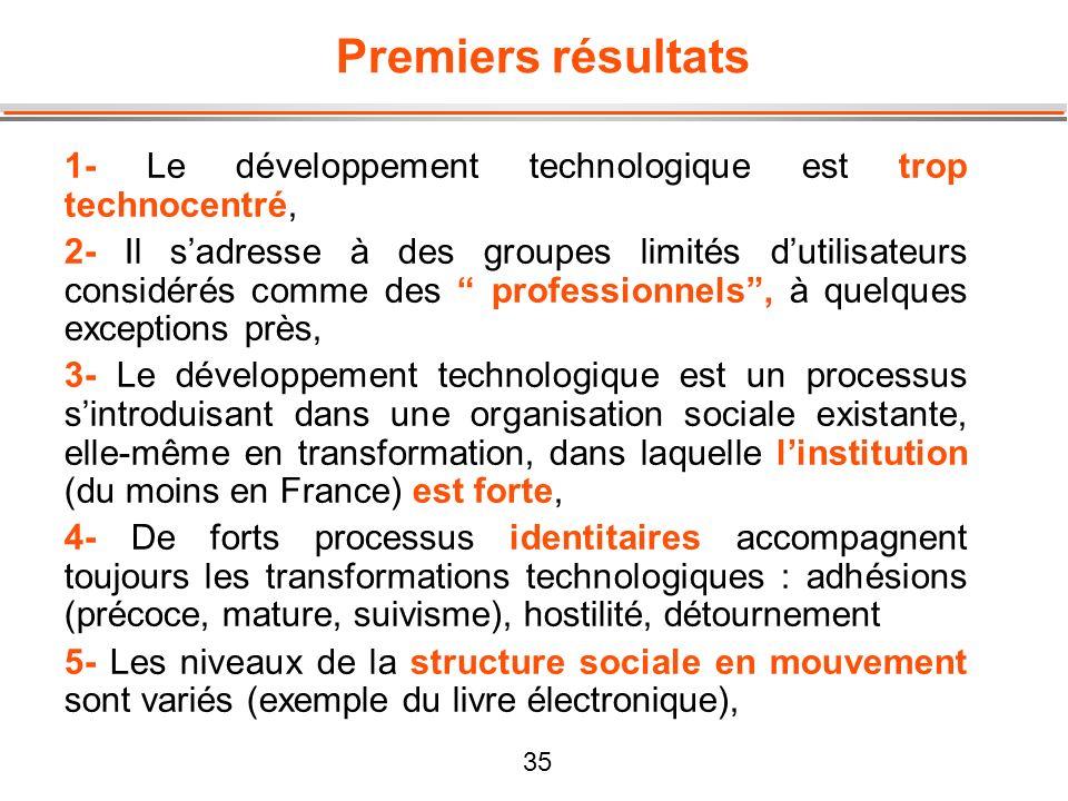 35 Premiers résultats 1- Le développement technologique est trop technocentré, 2- Il sadresse à des groupes limités dutilisateurs considérés comme des