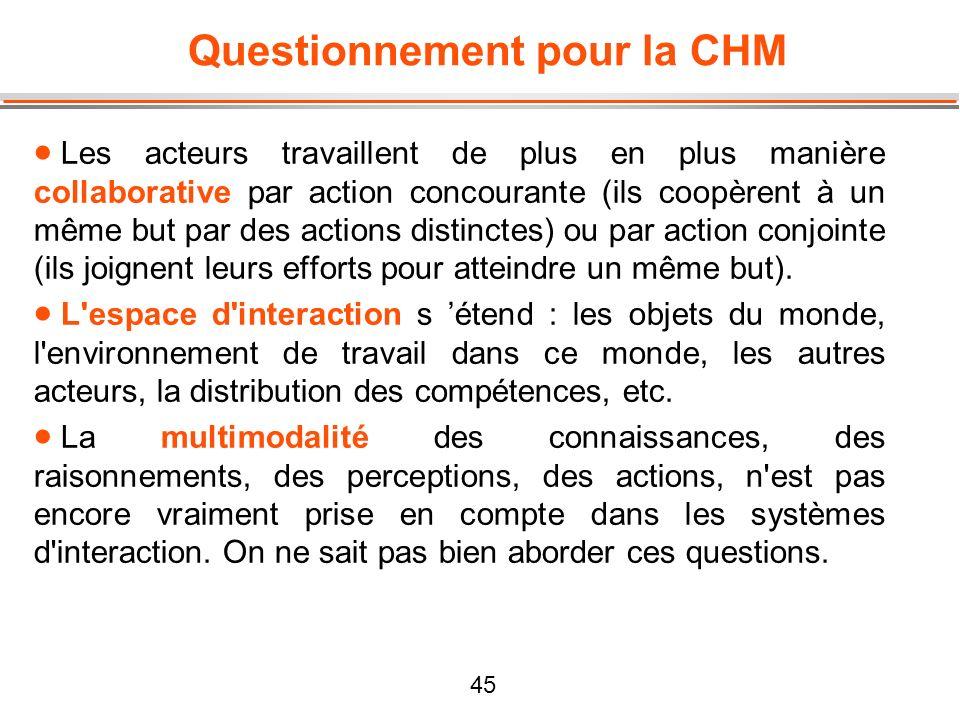 45 Questionnement pour la CHM Les acteurs travaillent de plus en plus manière collaborative par action concourante (ils coopèrent à un même but par de