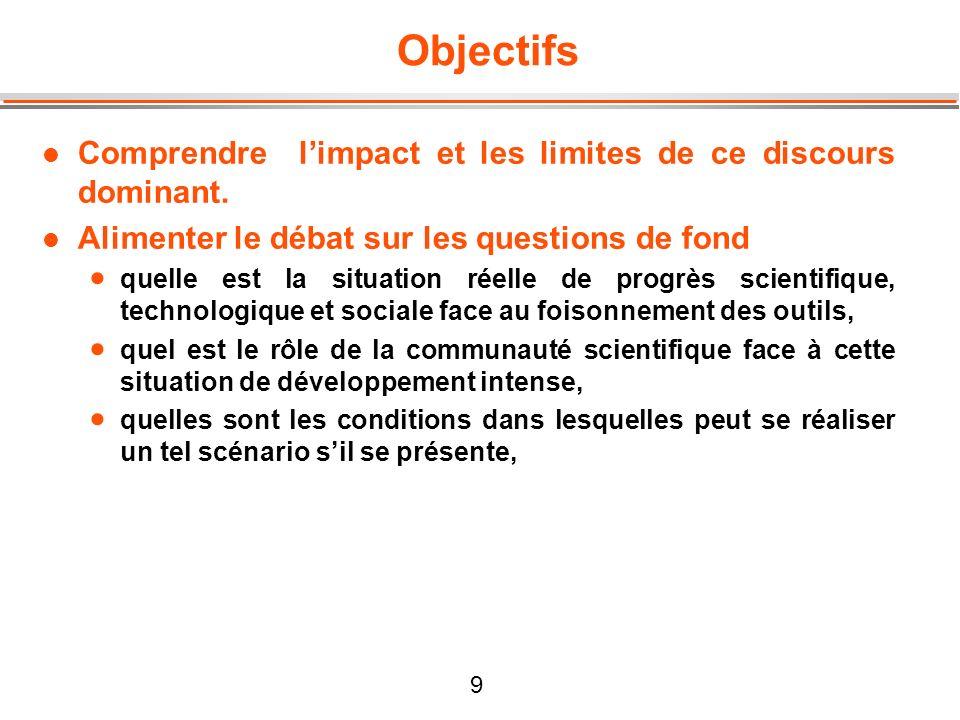 9 Objectifs l Comprendre limpact et les limites de ce discours dominant. l Alimenter le débat sur les questions de fond quelle est la situation réelle