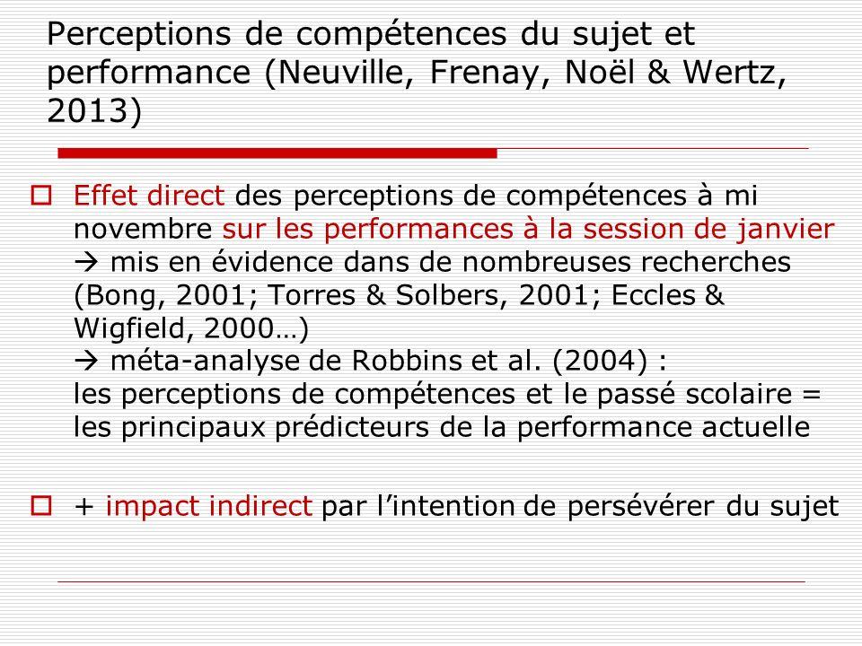 Perceptions de compétences du sujet et performance (Neuville, Frenay, Noël & Wertz, 2013) Effet direct des perceptions de compétences à mi novembre su