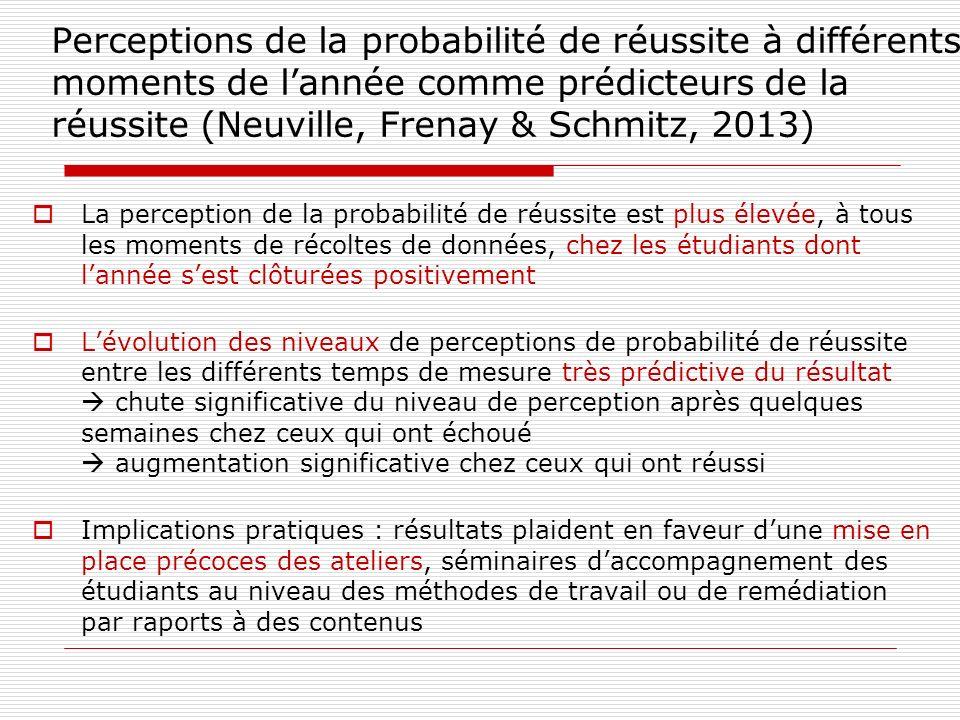 Perceptions de la probabilité de réussite à différents moments de lannée comme prédicteurs de la réussite (Neuville, Frenay & Schmitz, 2013) La percep