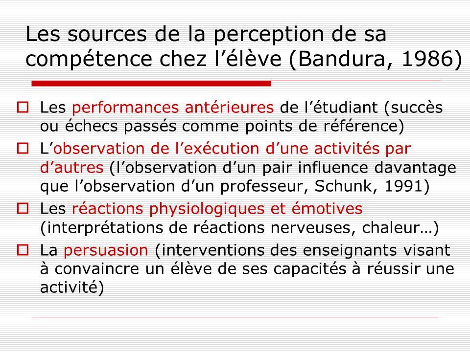 Les sources de la perception de sa compétence chez lélève (Bandura, 1986) Les performances antérieures de létudiant (succès ou échecs passés comme poi