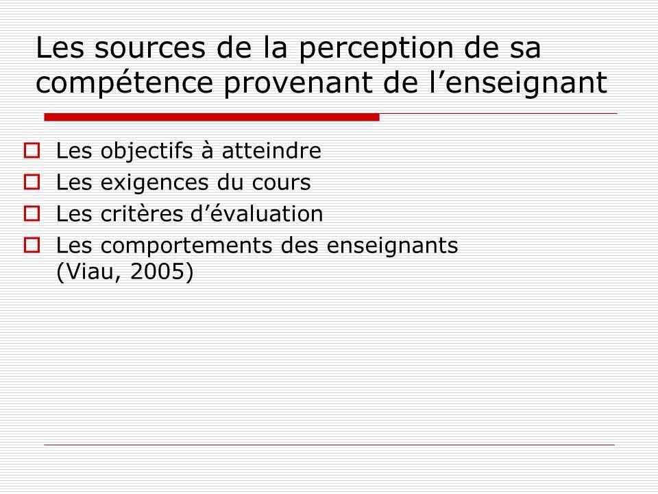 Les sources de la perception de sa compétence provenant de lenseignant Les objectifs à atteindre Les exigences du cours Les critères dévaluation Les c
