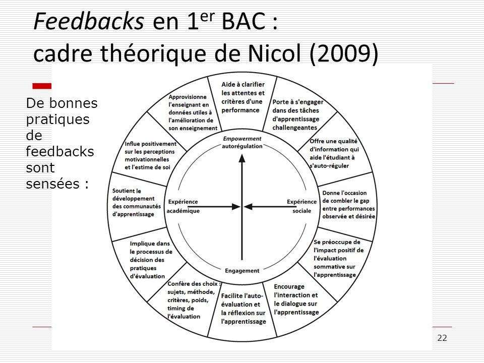 22 De bonnes pratiques de feedbacks sont sensées : Feedbacks en 1 er BAC : cadre théorique de Nicol (2009)