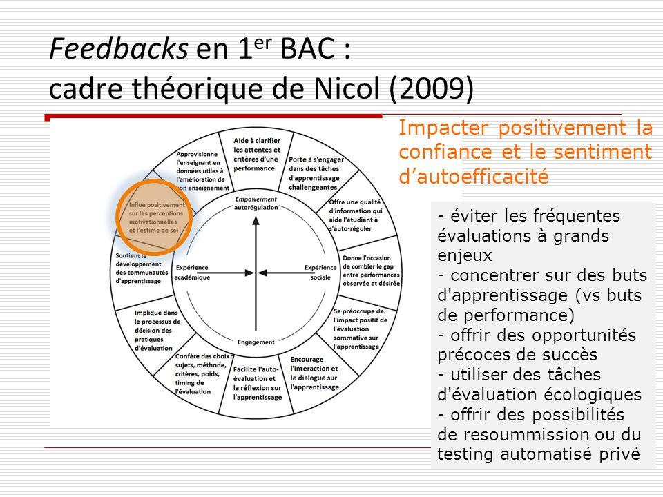23 Impacter positivement la confiance et le sentiment dautoefficacité - éviter les fréquentes évaluations à grands enjeux - concentrer sur des buts d'