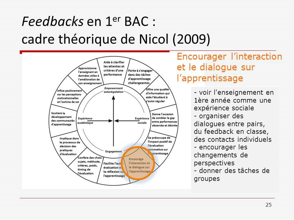 Feedbacks en 1 er BAC : cadre théorique de Nicol (2009) 25 Encourager linteraction et le dialogue sur lapprentissage - voir l'enseignement en 1ère ann