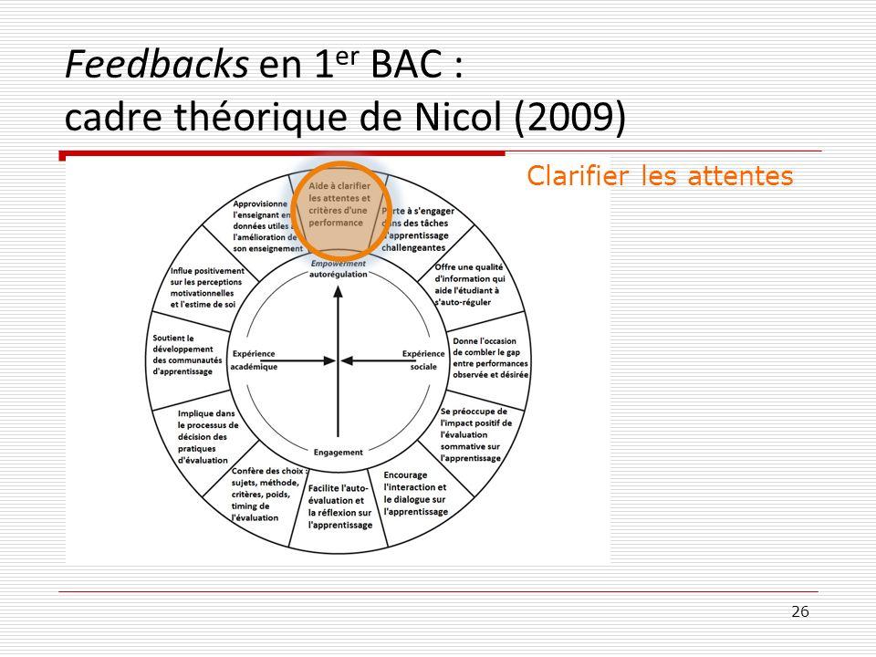 Feedbacks en 1 er BAC : cadre théorique de Nicol (2009) 26 Clarifier les attentes