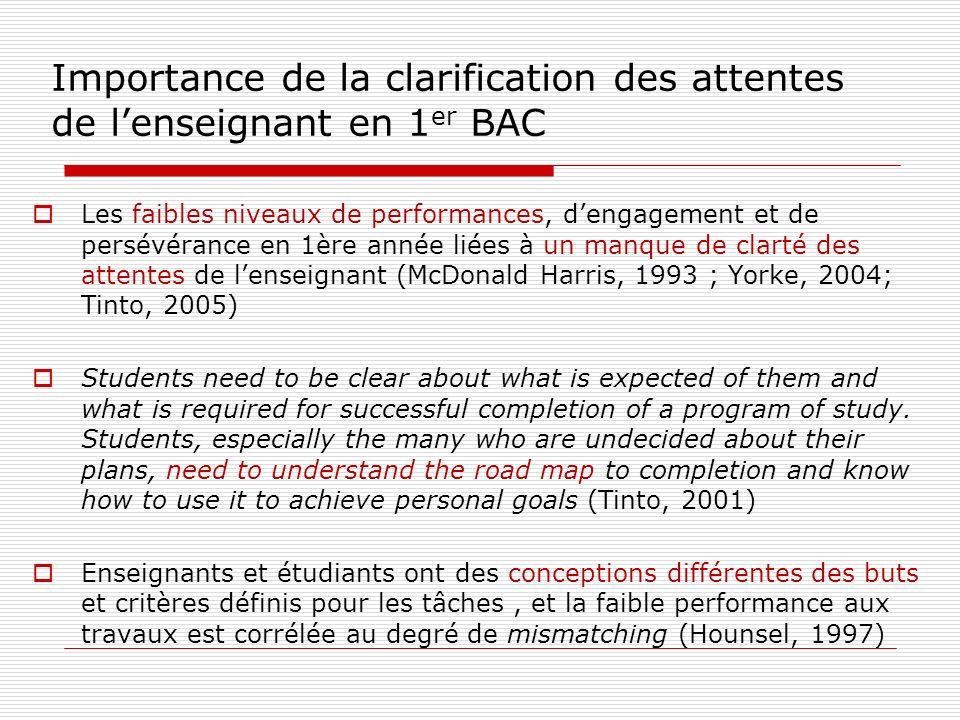 Importance de la clarification des attentes de lenseignant en 1 er BAC Les faibles niveaux de performances, dengagement et de persévérance en 1ère ann