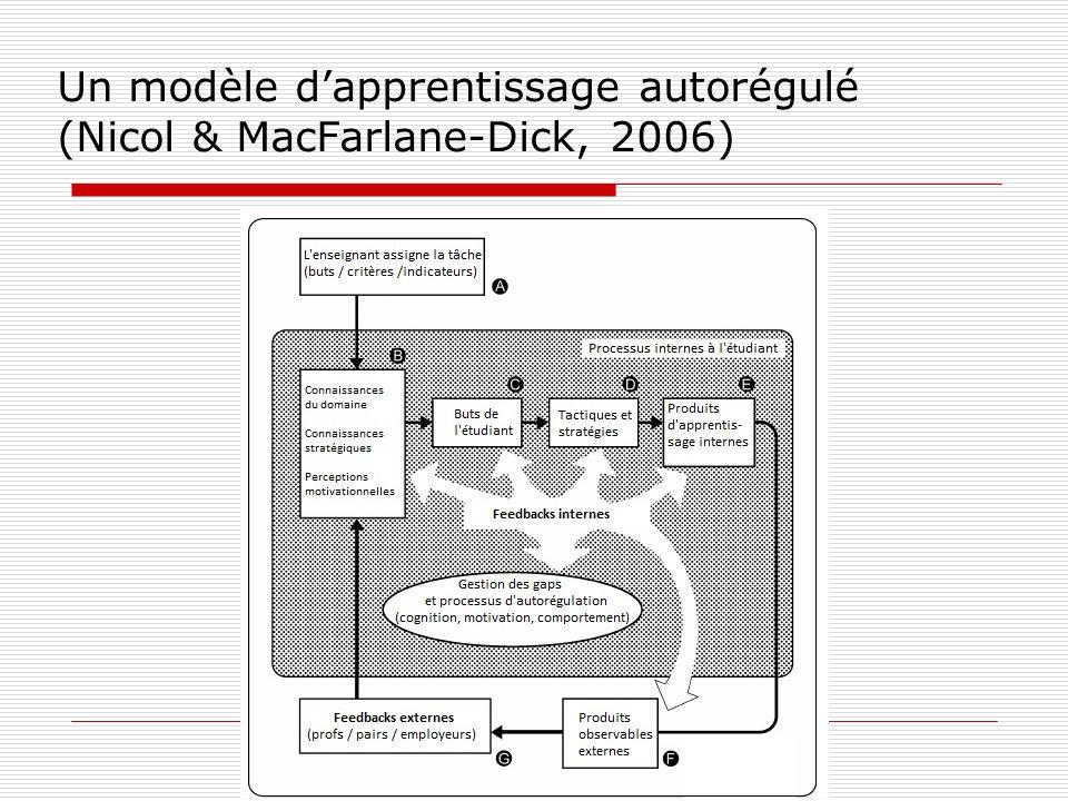 Un modèle dapprentissage autorégulé (Nicol & MacFarlane-Dick, 2006)