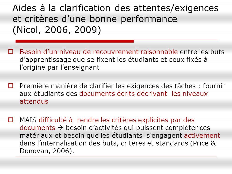 Aides à la clarification des attentes/exigences et critères dune bonne performance (Nicol, 2006, 2009) Besoin dun niveau de recouvrement raisonnable e