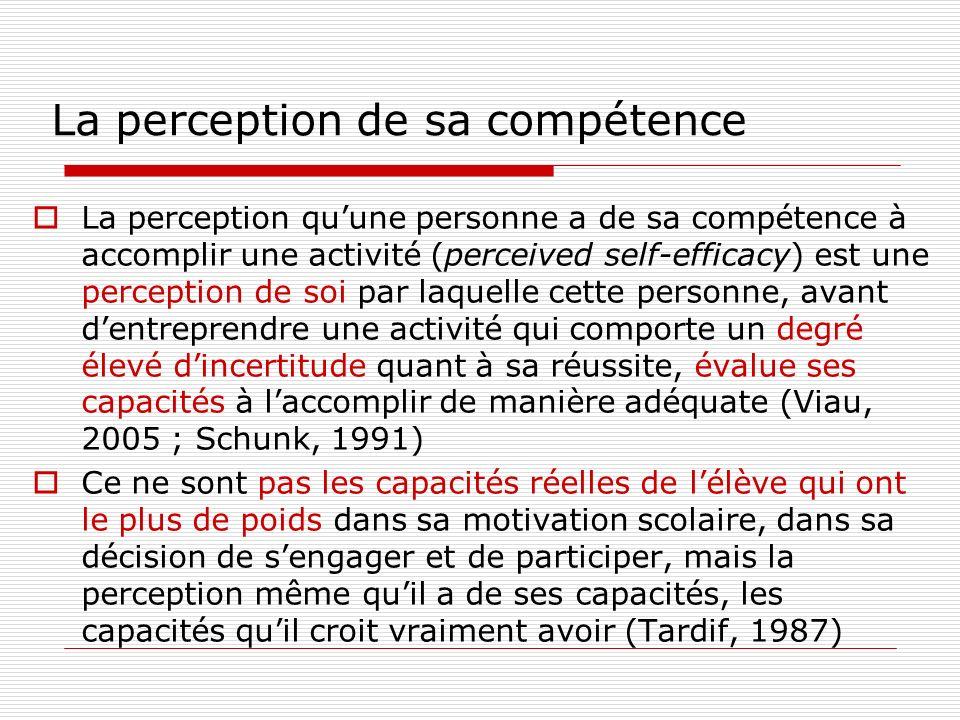 La perception quune personne a de sa compétence à accomplir une activité (perceived self-efficacy) est une perception de soi par laquelle cette person
