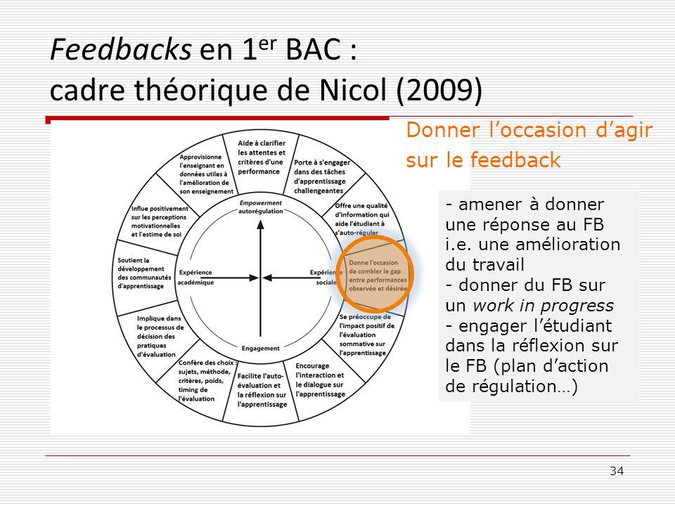 Feedbacks en 1 er BAC : cadre théorique de Nicol (2009) 34 Donner loccasion dagir sur le feedback - amener à donner une réponse au FB i.e. une amélior