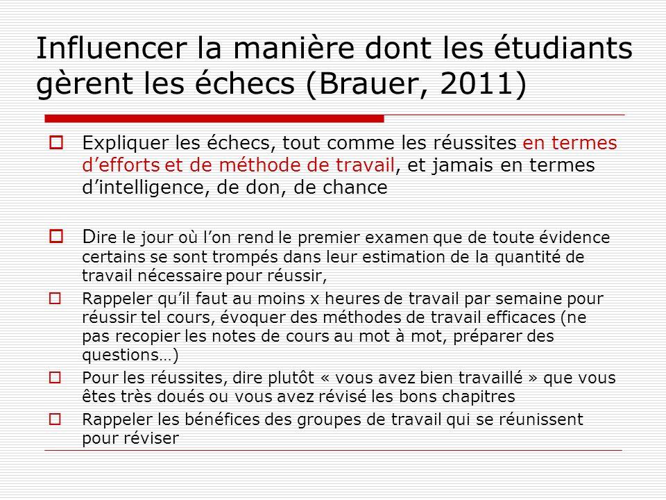 Influencer la manière dont les étudiants gèrent les échecs (Brauer, 2011) Expliquer les échecs, tout comme les réussites en termes defforts et de méth