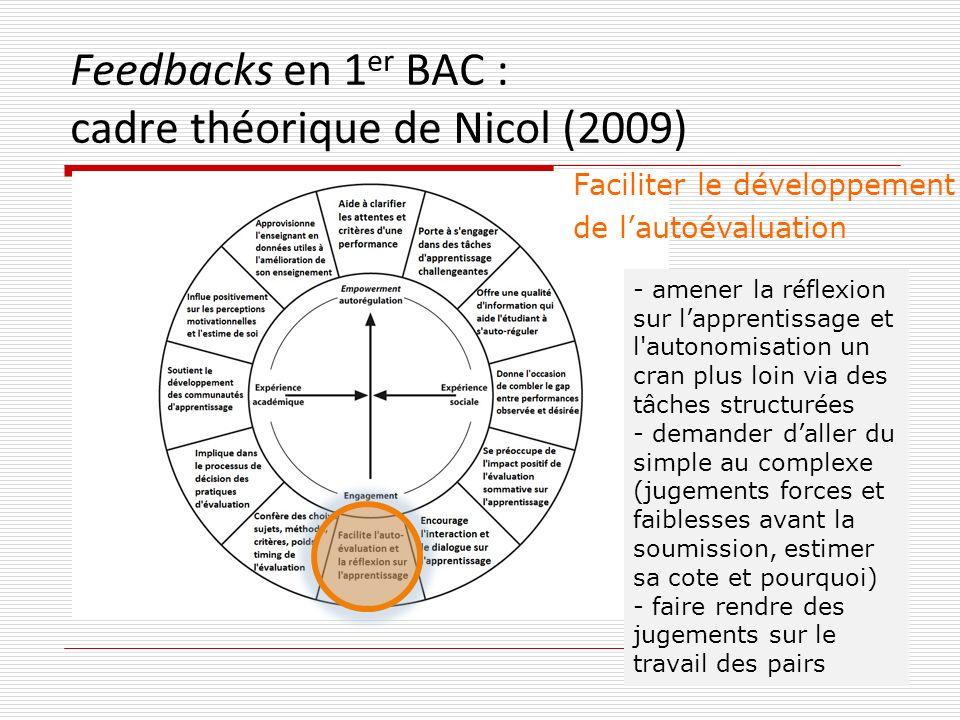 Feedbacks en 1 er BAC : cadre théorique de Nicol (2009) 37 Faciliter le développement de lautoévaluation - amener la réflexion sur lapprentissage et l
