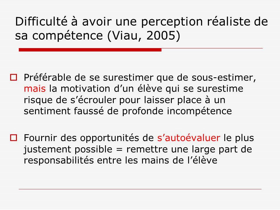 Difficulté à avoir une perception réaliste de sa compétence (Viau, 2005) Préférable de se surestimer que de sous-estimer, mais la motivation dun élève