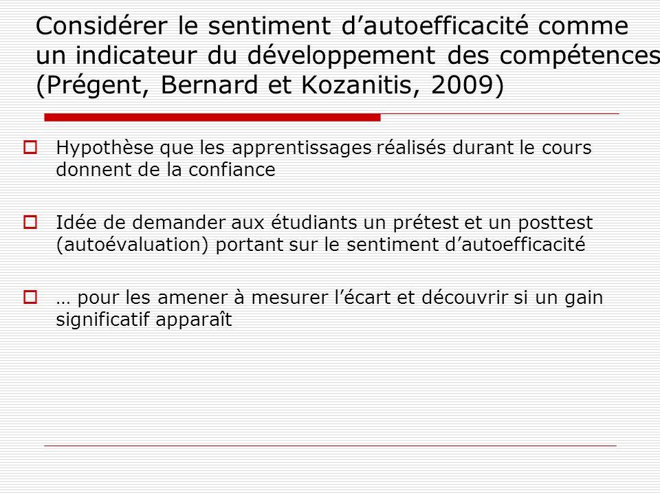 Considérer le sentiment dautoefficacité comme un indicateur du développement des compétences (Prégent, Bernard et Kozanitis, 2009) Hypothèse que les a