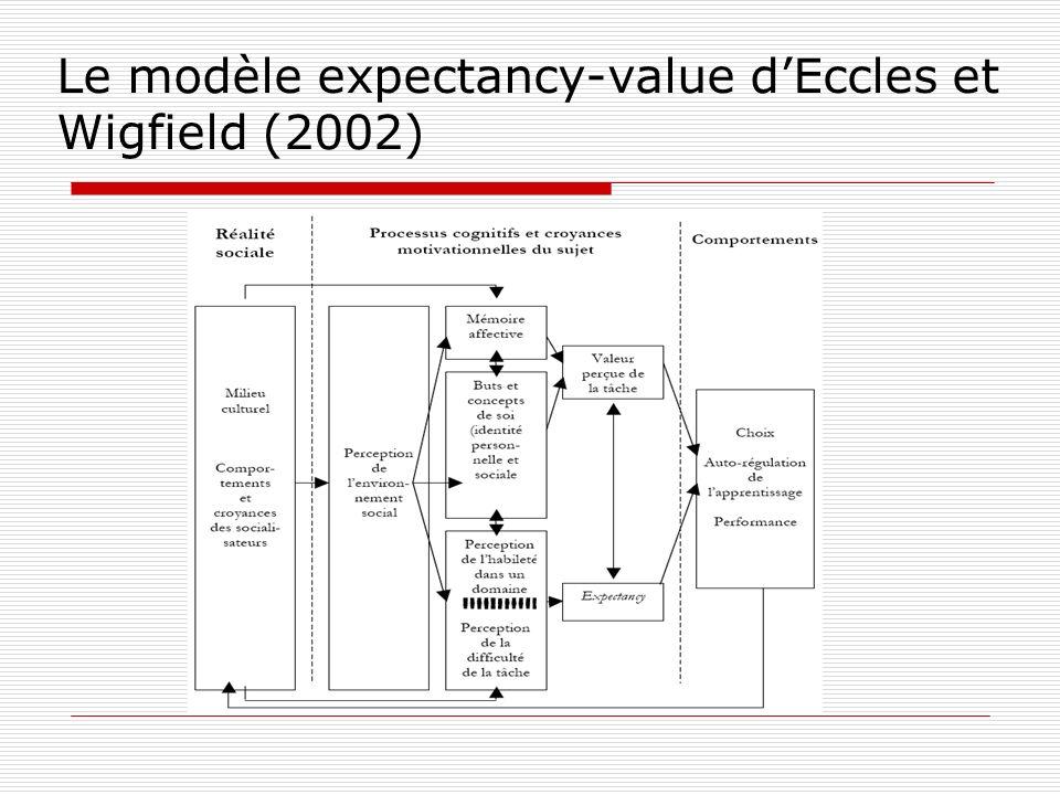 Lexpectancy (Neuville, 2013) Croyance dun individu concernant sa probabilité de réussite dans une tâche donnée.