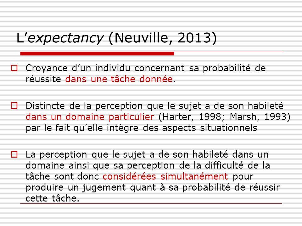 Lexpectancy (Neuville, 2013) Croyance dun individu concernant sa probabilité de réussite dans une tâche donnée. Distincte de la perception que le suje