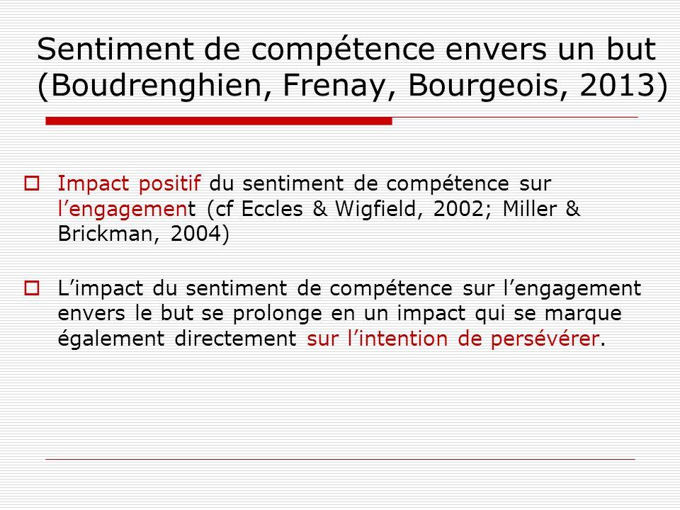 Sentiment de compétence envers un but (Boudrenghien, Frenay, Bourgeois, 2013) Impact positif du sentiment de compétence sur lengagement (cf Eccles & W