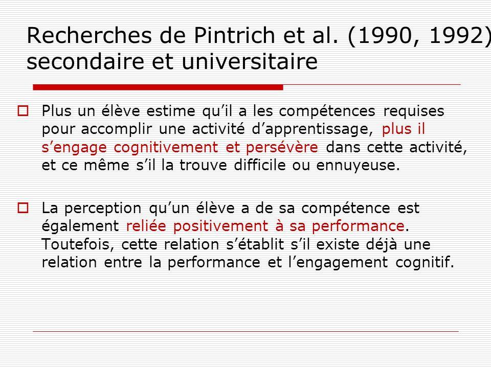 Recherches de Pintrich et al. (1990, 1992) secondaire et universitaire Plus un élève estime quil a les compétences requises pour accomplir une activit