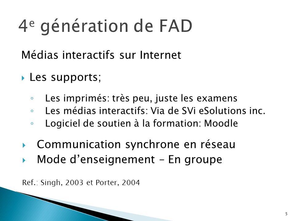 Médias interactifs sur Internet Les supports; Les imprimés: très peu, juste les examens Les médias interactifs: Via de SVi eSolutions inc.