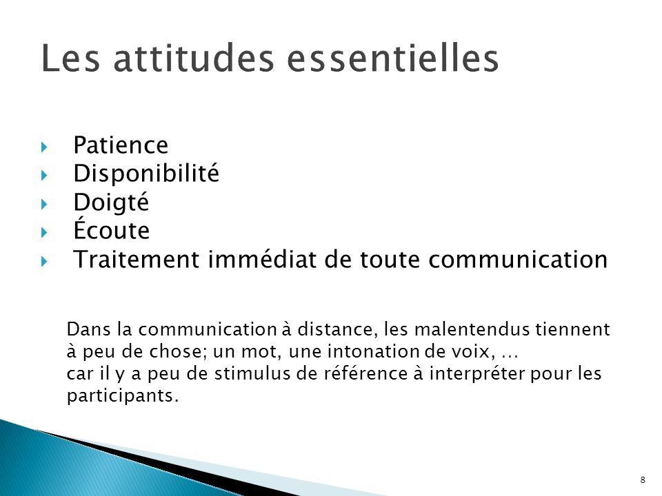 Patience Disponibilité Doigté Écoute Traitement immédiat de toute communication Dans la communication à distance, les malentendus tiennent à peu de chose; un mot, une intonation de voix, … car il y a peu de stimulus de référence à interpréter pour les participants.