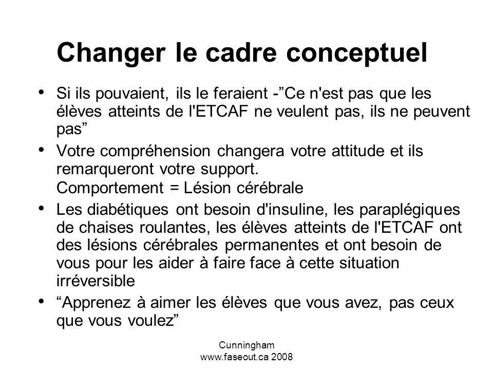 Cunningham www.faseout.ca 2008 La meilleure hypothèse, le succès pour les élèves atteints de l ETCAF