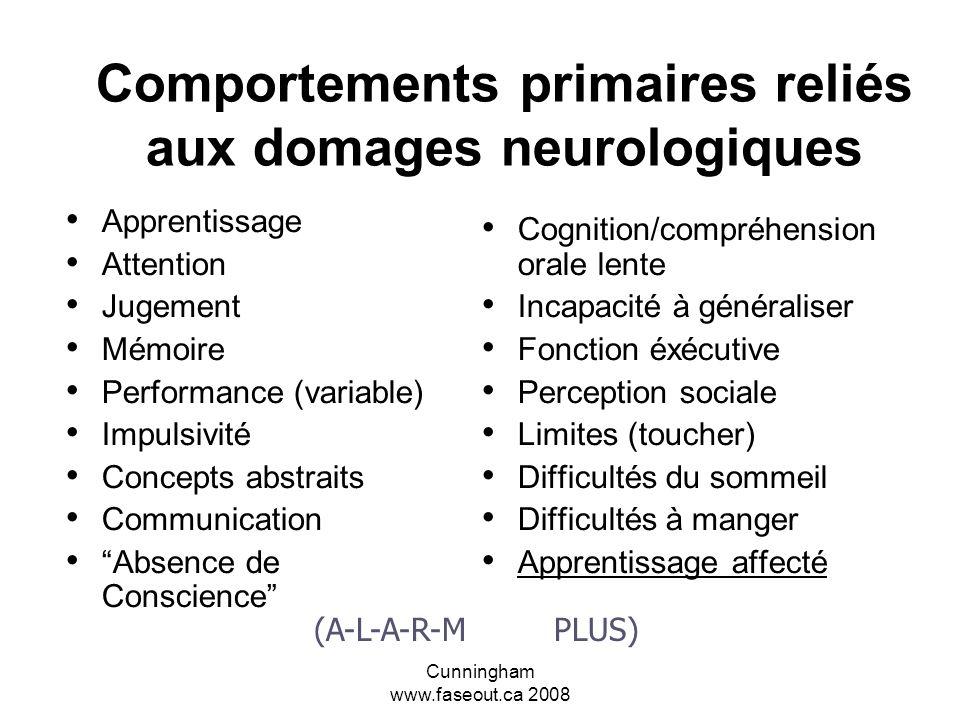 Cunningham www.faseout.ca 2008 Indicateurs Les anomalies congénitales physiques La plupart peuvent être aussi causées par des facteurs autres que l'al