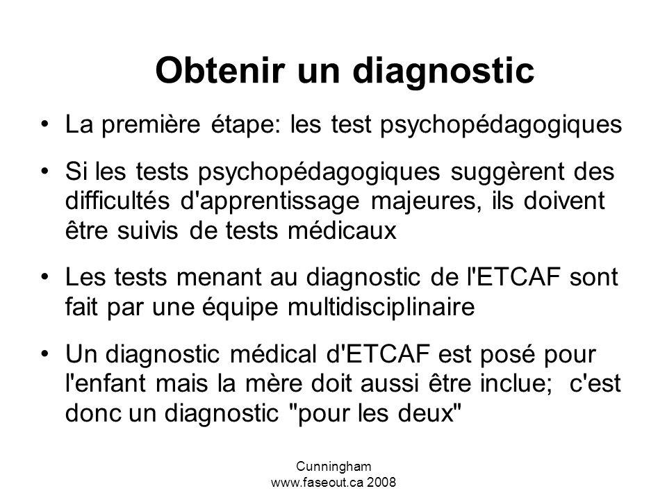 Cunningham www.faseout.ca 2008 Comportements primaires reliés aux domages neurologiques Apprentissage Attention Jugement Mémoire Performance (variable